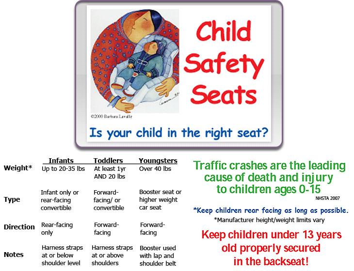 alaska car seat child passenger safety. Black Bedroom Furniture Sets. Home Design Ideas